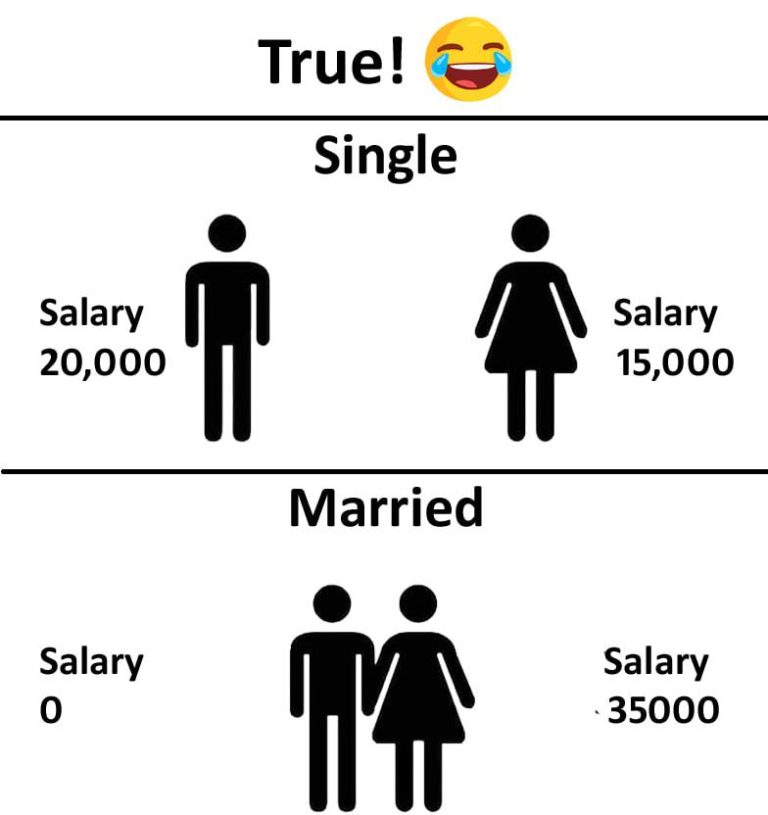 Geek | Before Married Salary after Married Salary